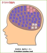 Takakis_brain_3